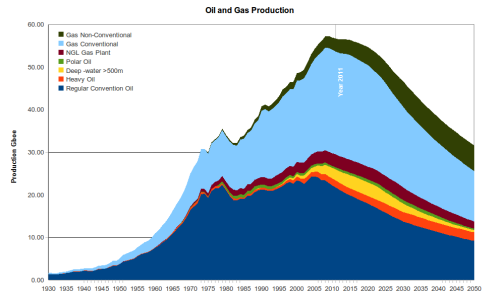 A Review of Green Energy Growth Prospects thumbnail
